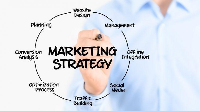 Internet Marketing Plan – 6 Rules You Have To Follow Whenever You Advertise Your Company Online