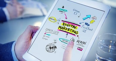 Strategies of Developing a Digital Marketing System For any Financial Management Firm